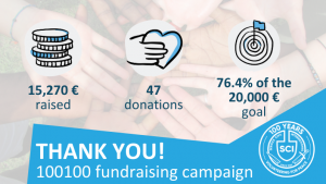 Thank you! 15,270€ raised, 47 donations, 76.4% of the 20,000€ goal